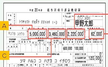 源泉徴収票 - 所得税の計算方法