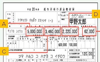 所得控除額 - 所得税の計算方法