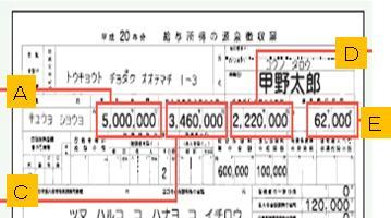 所得税を計算する - 所得税の計算方法